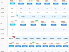泽业建站网推荐的虚拟主机价格表(阿里云和西部数码为主)