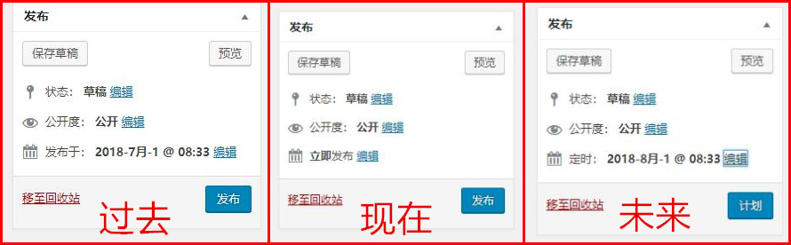 杨泽业:博客怎么发布文章?wordpress博客文章发布图文教程